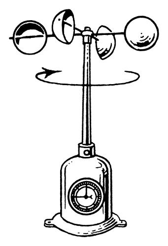 Anemometer.