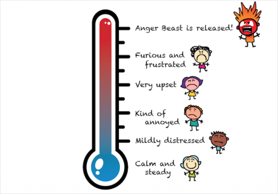 clipart thermometer anger #281.