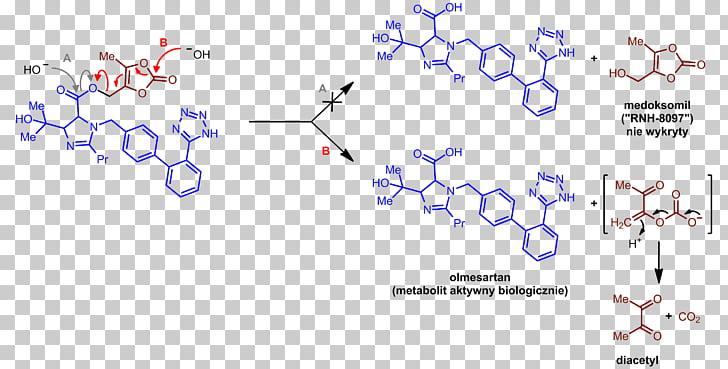 Olmesartan Angiotensin II receptor blocker Prodrug.