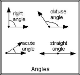 Acute Angle Clip Art.