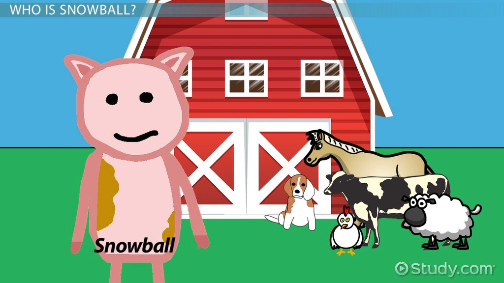 Snowball\'s Quotes from Animal Farm.