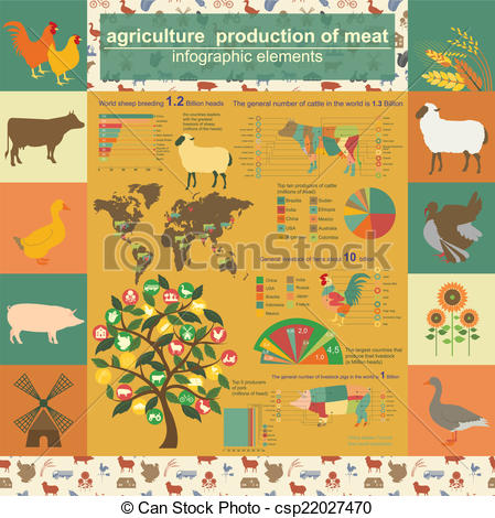 Vectors Illustration of Agriculture infographics.