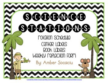 Science Stations Rotation and Center Labels Freebie.