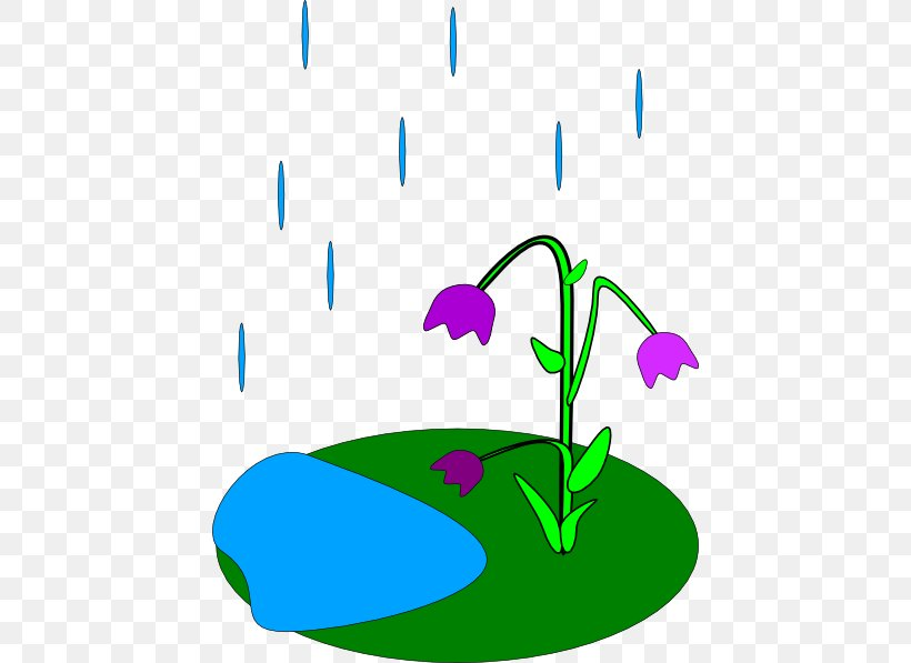 Rain Animation Drop Cloud Clip Art, PNG, 438x597px, Rain.