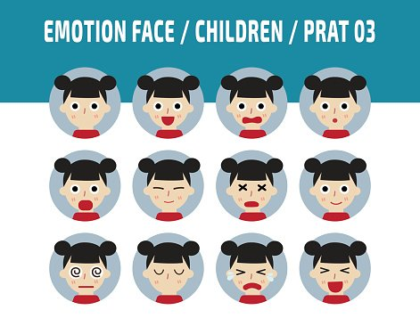 kids emotions avatar face feelings. Clipart Image.