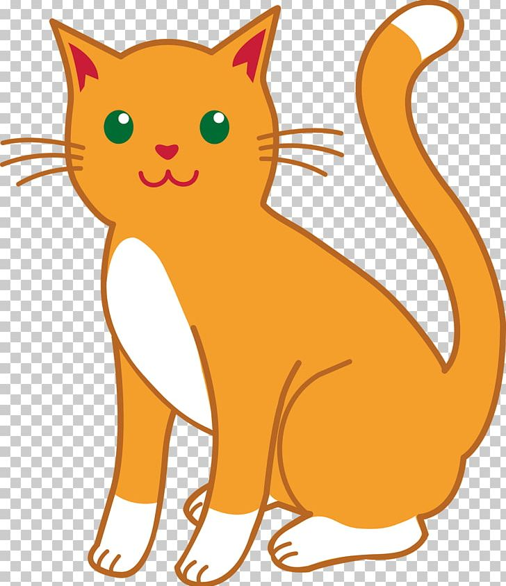 Kitten Havana Brown Meow PNG, Clipart, Anim, Animated Cats.