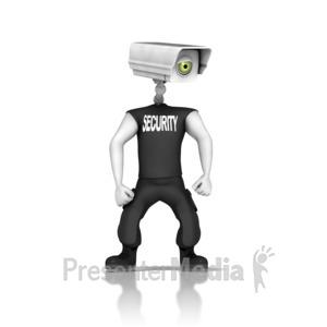 Camera Surveillance Scanning.