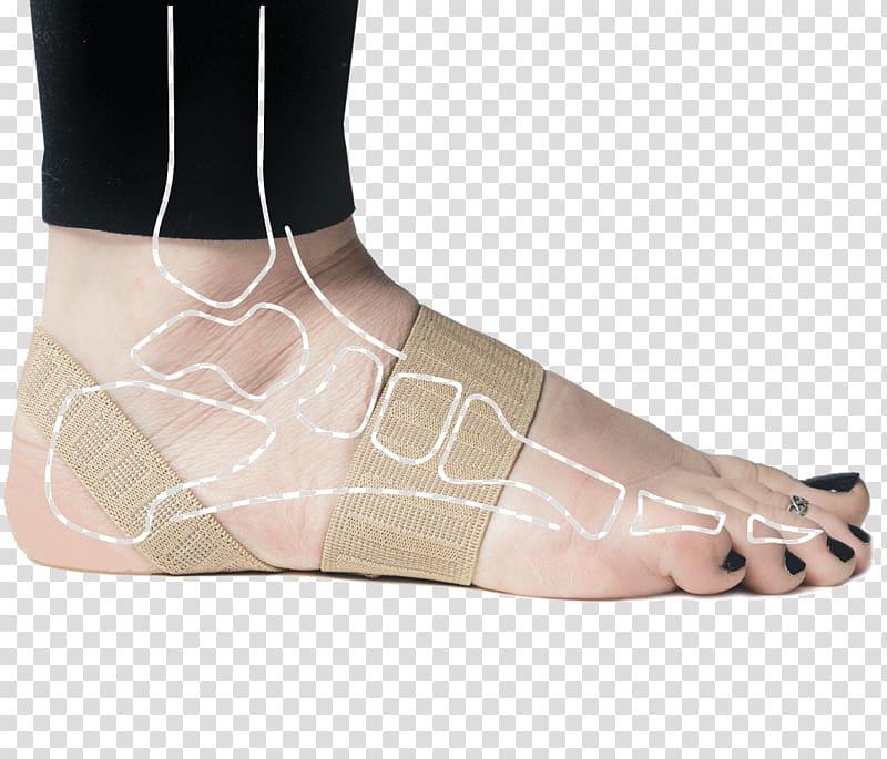 Foot Ankle Shoe insert Plantar fasciitis Sprain, others.