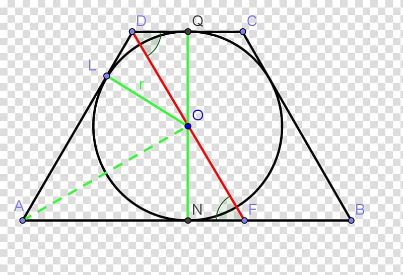 Angle Isosceles trapezoid Beírt kör Circle, Angle.