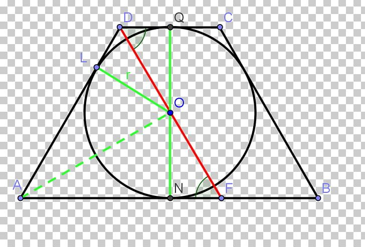 Angle Isosceles Trapezoid Beírt Kör Circle PNG, Clipart.