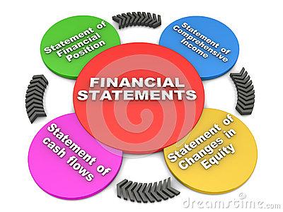 Financial report clipart.