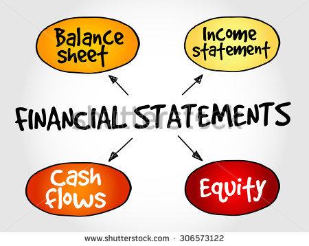 Cash Flow Statement Stock Photos, Royalty.