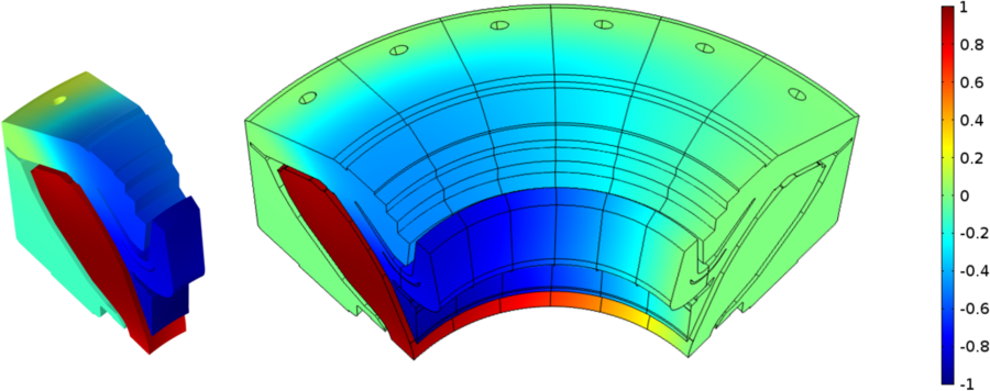 Efficient Computation of Thermoacoustic Modes in Industrial.