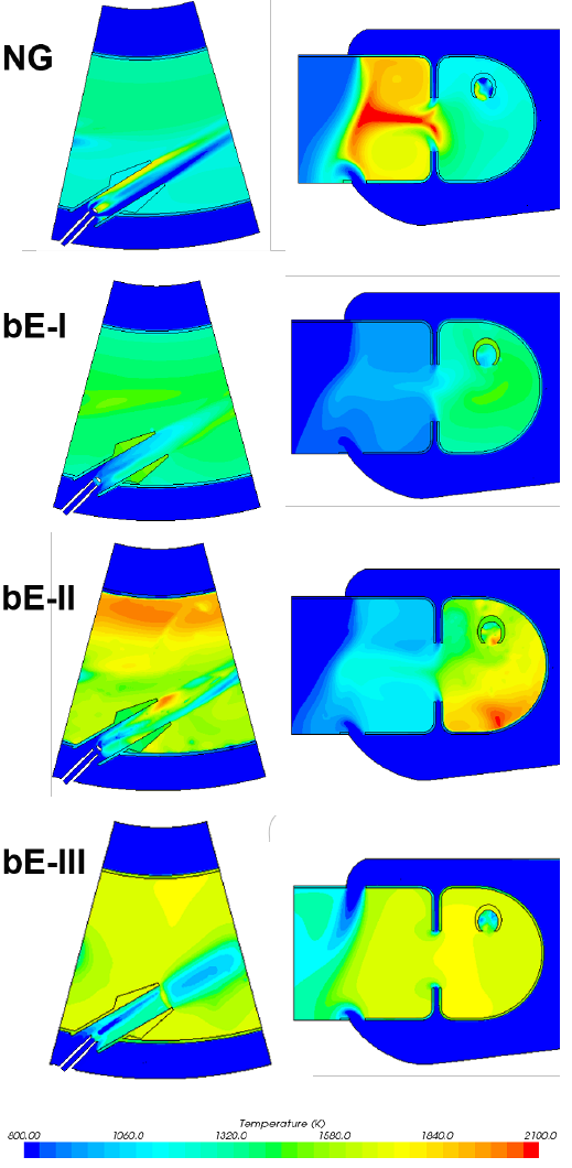 CFD Analysis of an Annular Micro Gas Turbine Combustion Chamber.