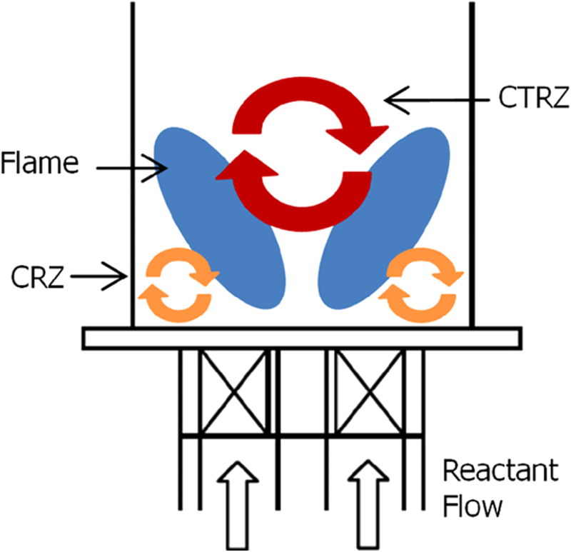 Swirler Effects on Passive Control of Combustion Noise and.