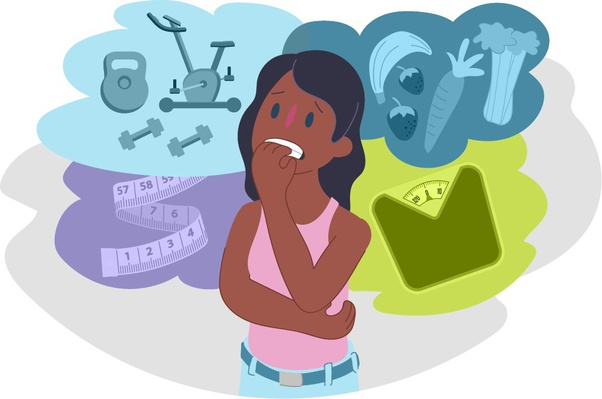 What are some early signs of an eating disorder?.