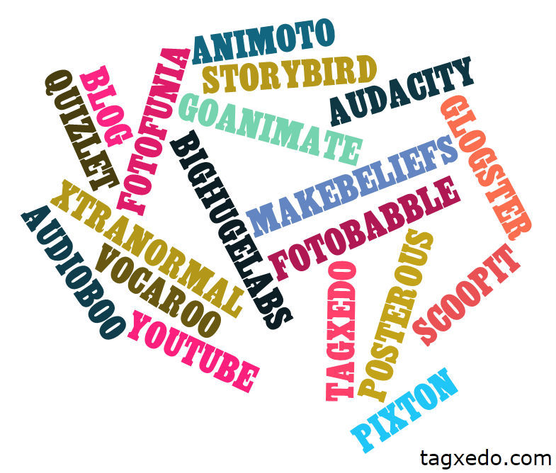 Wordle is another word cloud.