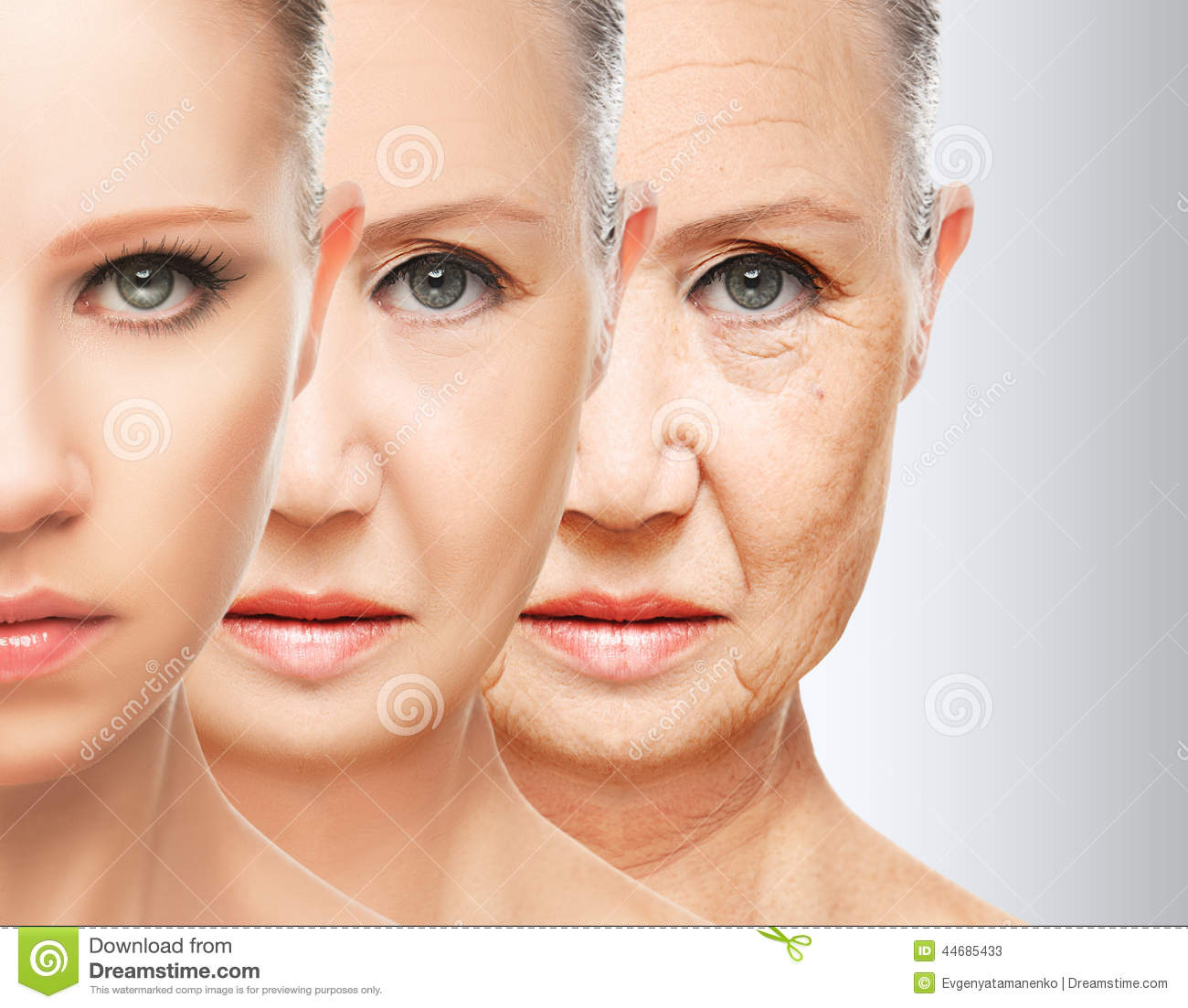 Anti aging beauty : When to start anti aging cream.