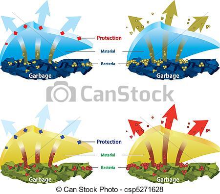 Antibacterial Clip Art Vector Graphics. 495 Antibacterial EPS.