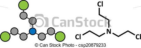 Vectors of Nitrogen mustard HN.