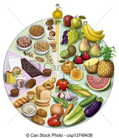 Antioxidants Illustrations and Stock Art. 4,674 Antioxidants.