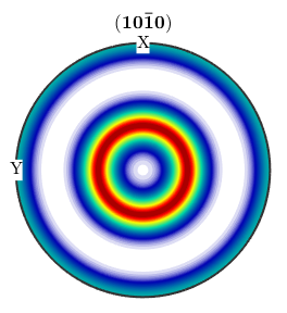 Spherical Projections (DocHelp Toolbox).