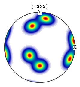 Antipodal Symmetry (DocHelp Toolbox).