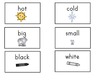 Synonyms and Antonyms Clip Art.