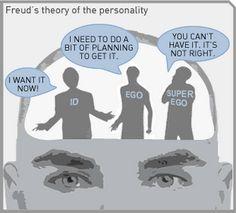 23 Best Freud images.