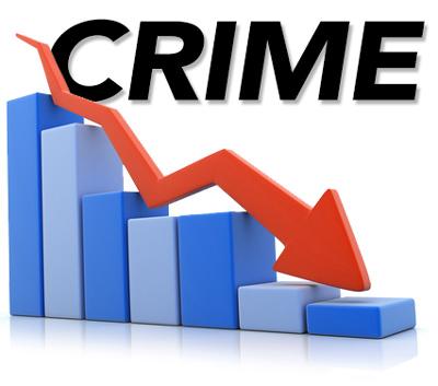 Crime Statistics.