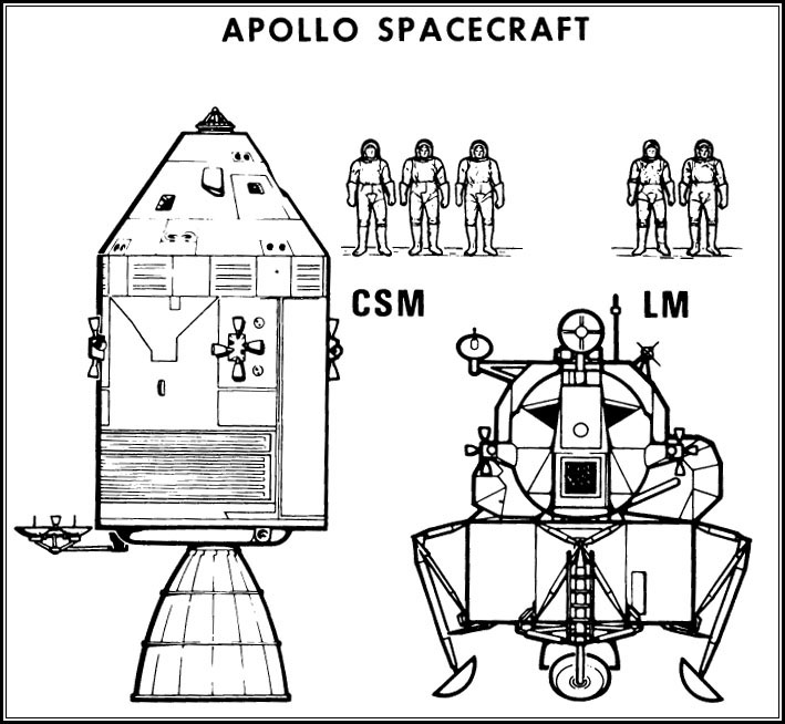 Apollo 13 clipart.