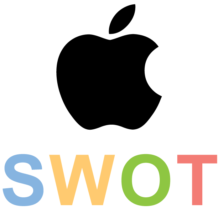 Apple SWOT analysis (5 Key Strengths in 2018).