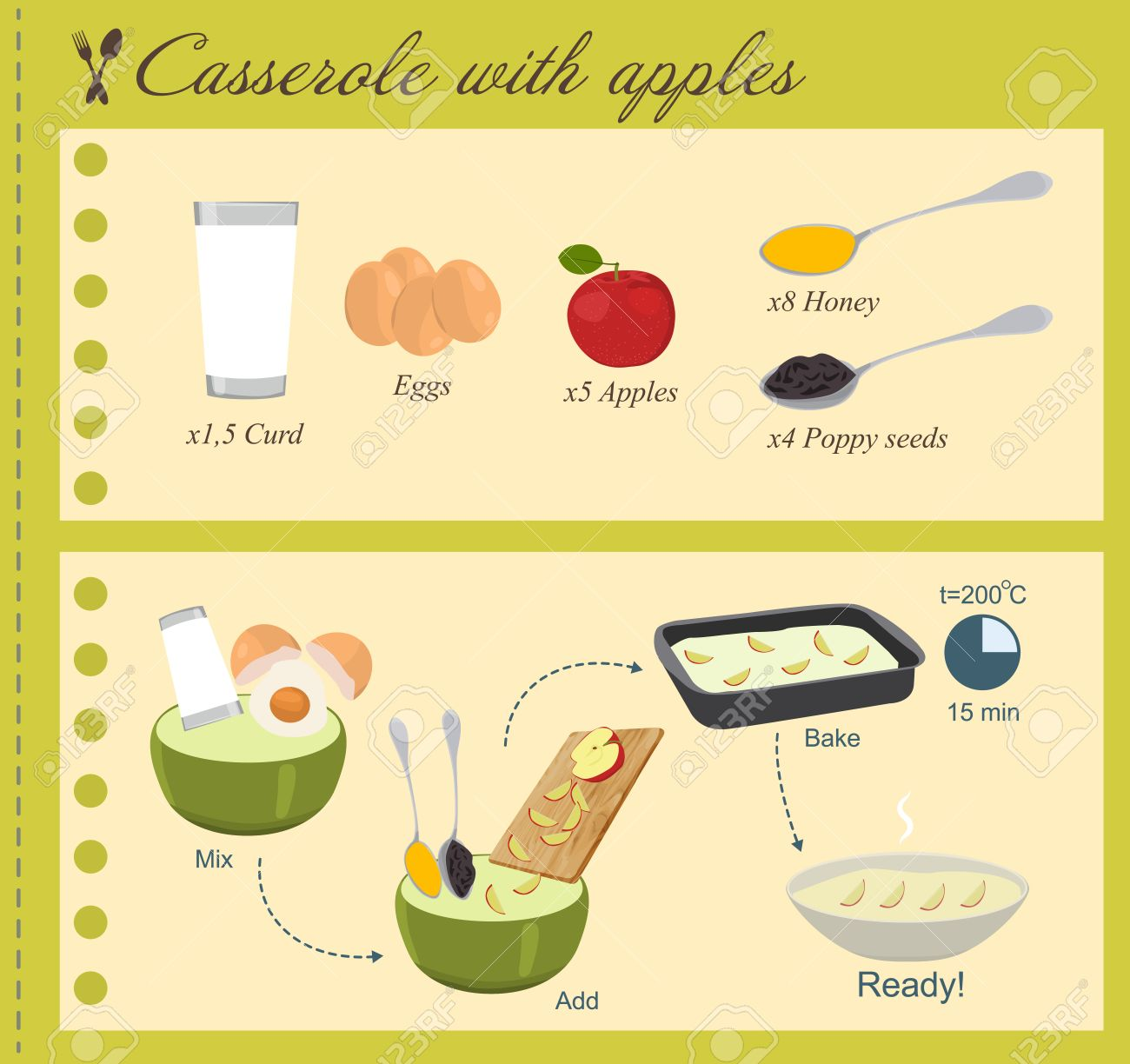 Recipe Of Casserole With Apples In Flat Design Royalty Free.