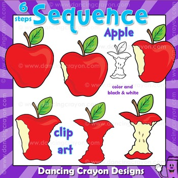 Sequence Clip Art: Apple to Apple Core.