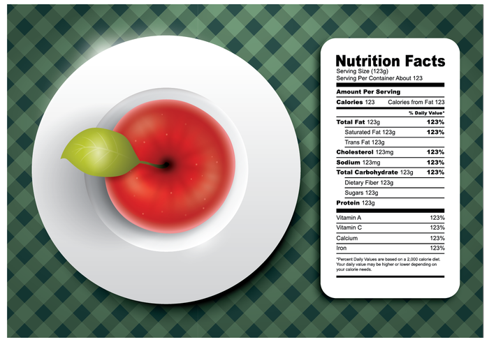 Apple Nutrition Facts Vector.