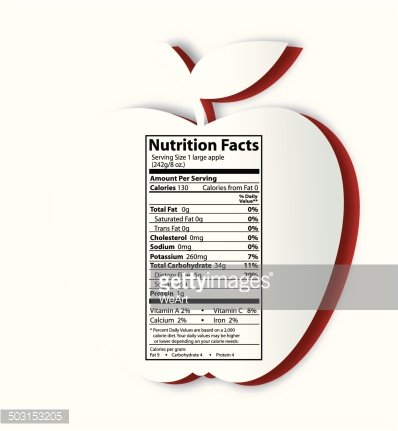 Apple with nutrition facts label Clipart Image.