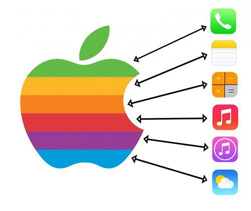 Apple History: Rainbow Apple Logo Gets a Modern Overhaul.