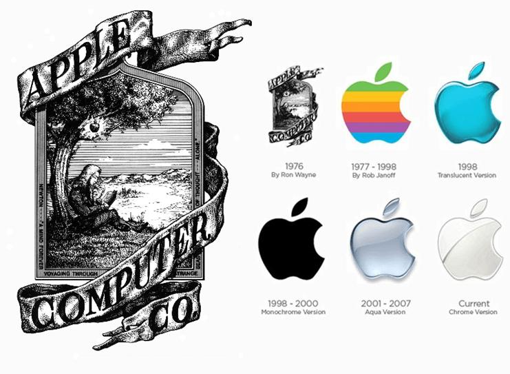 First Apple Logo.