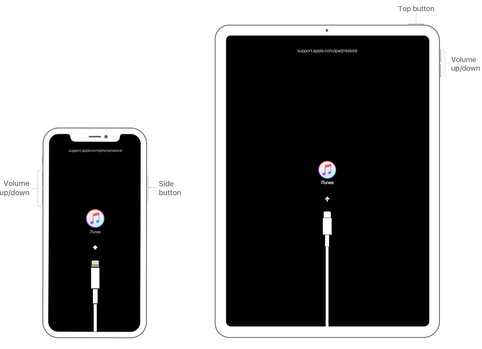 Ja esat aizmirsis sava iPhone, iPad vai iPod touch ieejas kodu vai.