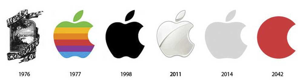 The Evolution And History Of The Apple Logo Design & Meaning.
