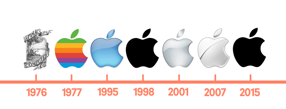 Original Apple Logo.
