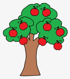 Apple Tree Branch Clipart Free Images.