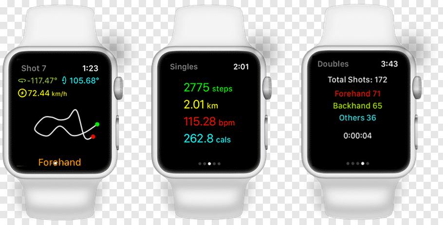 Phone, Apple Watch Series 4, Apple Watch Series 3, App Store.