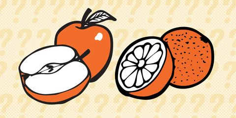 Riddle of the Week #3: Apples and Oranges.
