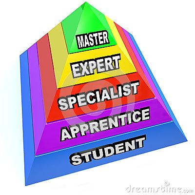 Apprenticeship Clipart.