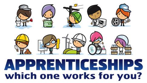 Apprenticeship vs. Learnership.