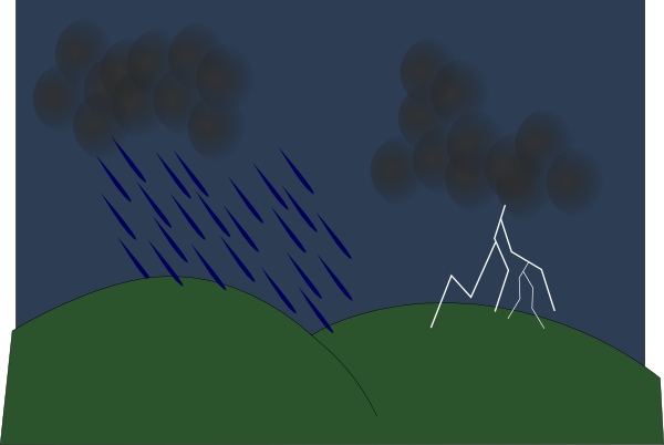 Rain Storm Animated Clipart.
