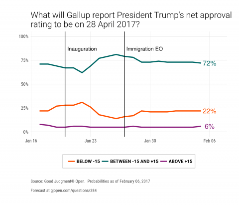 How low can Donald Trump's approval rating go?.