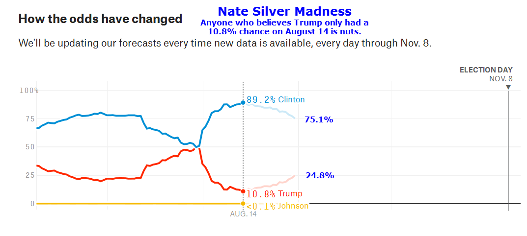 Hillary's Approval Rating Plunges To Record Low, Neck And Neck.