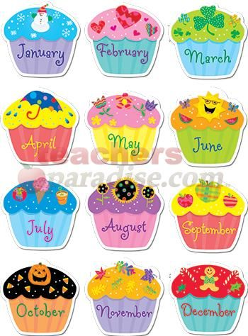 Free Printable Birthday Chart Cupcake.